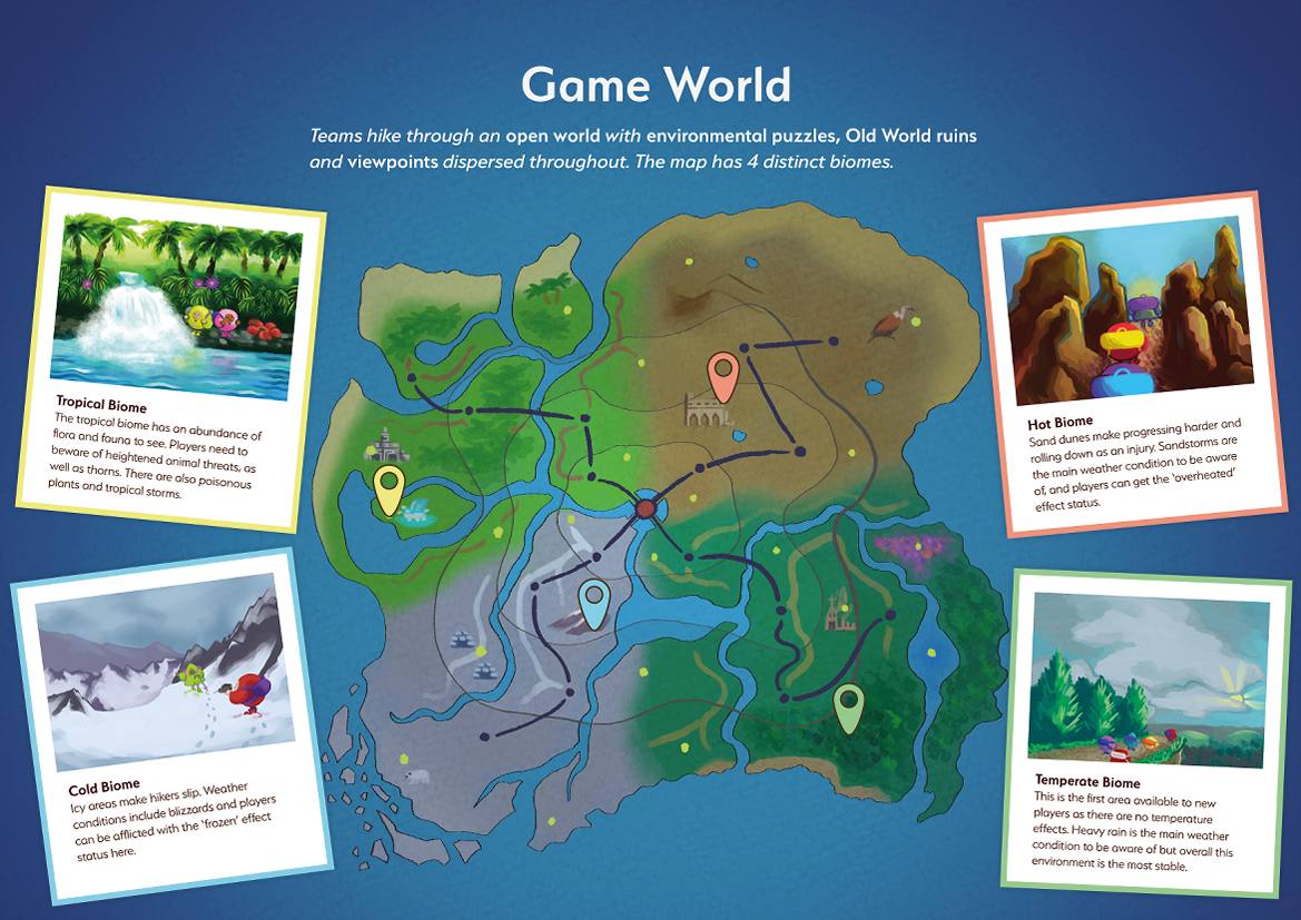a page demonstrating the concept for our game's world. There is a map in the center of the page, with 4 boxes around the edge detailing different environments found within the game world.